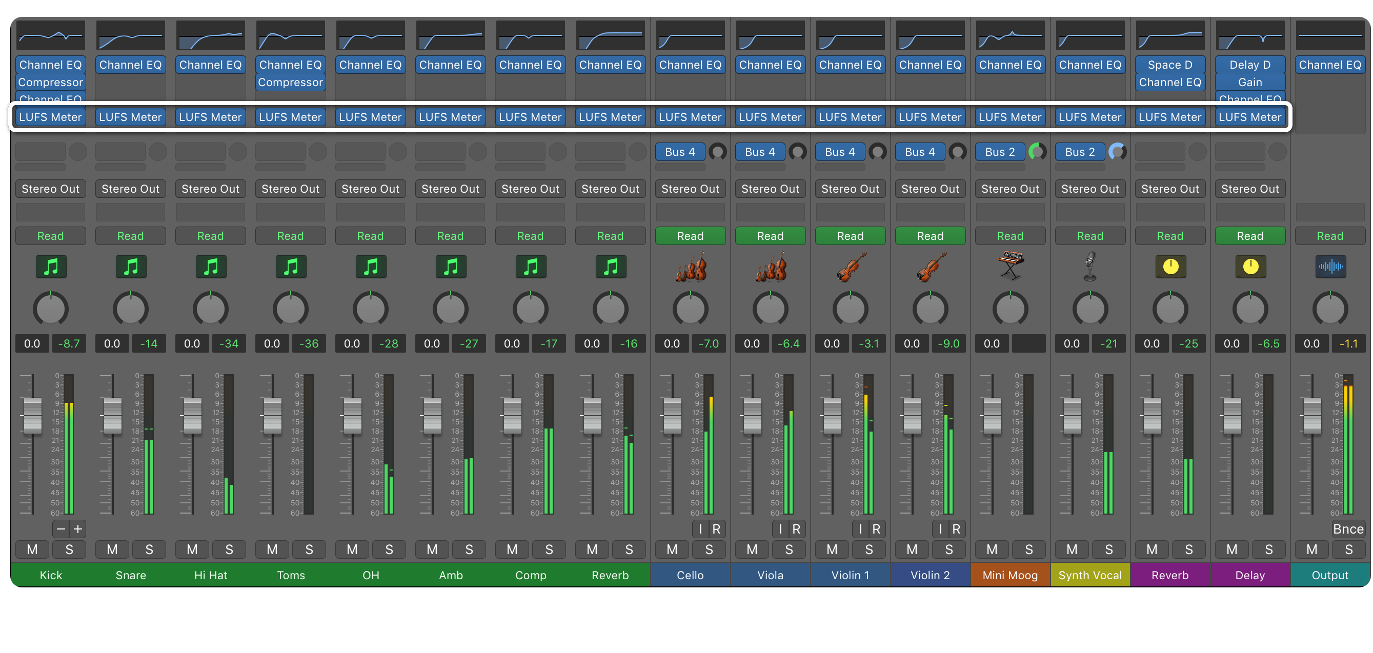 Faders up mix, copy the LUFS Meter to the other tracks