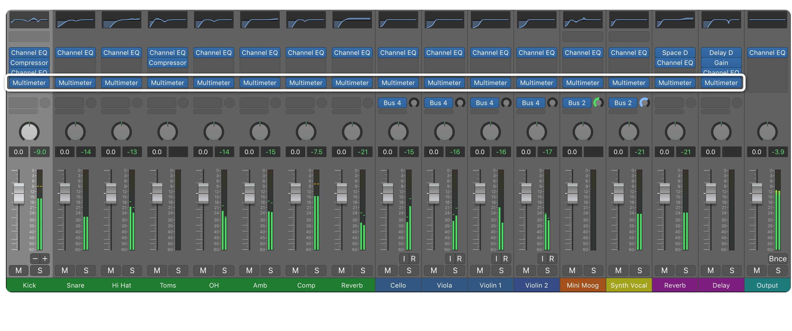 Faders up mix, copy the Multimeter to the other tracks