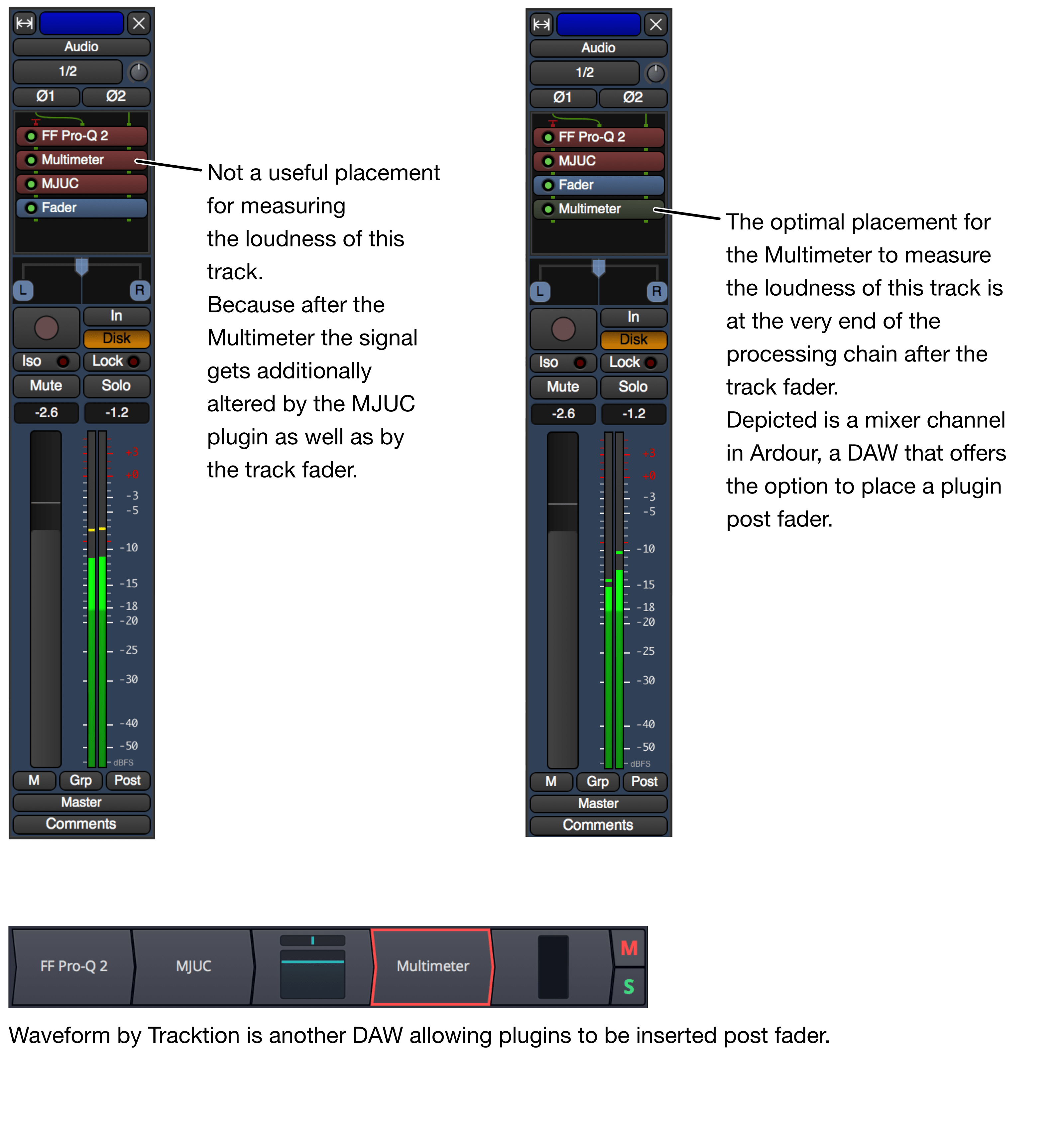 Klangfreund - Multimeter Manual